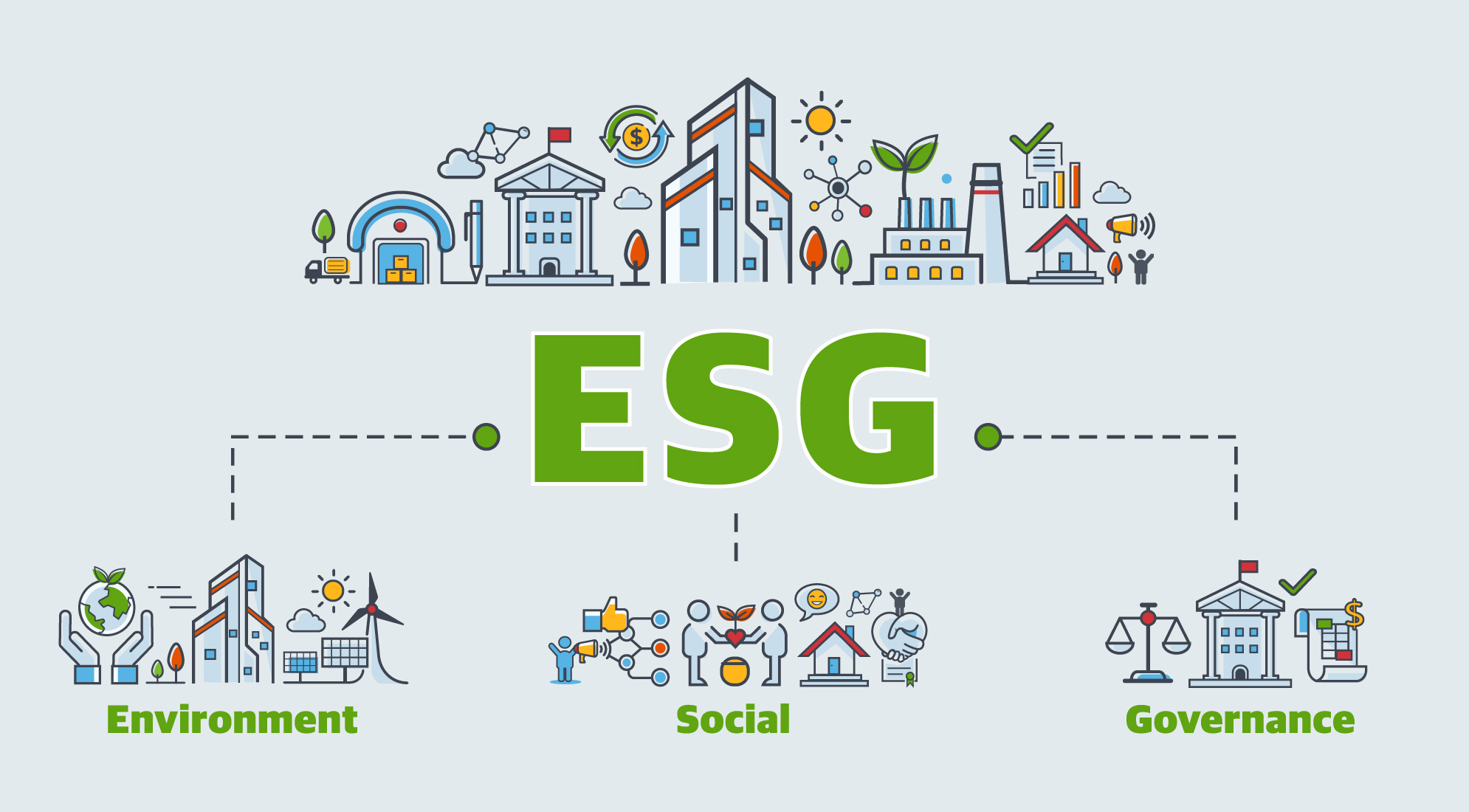 The Benefits of Investing in ESG Sustainable Business Practices